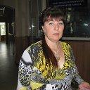 Фото Ольга, Алтай, 51 год - добавлено 20 марта 2013