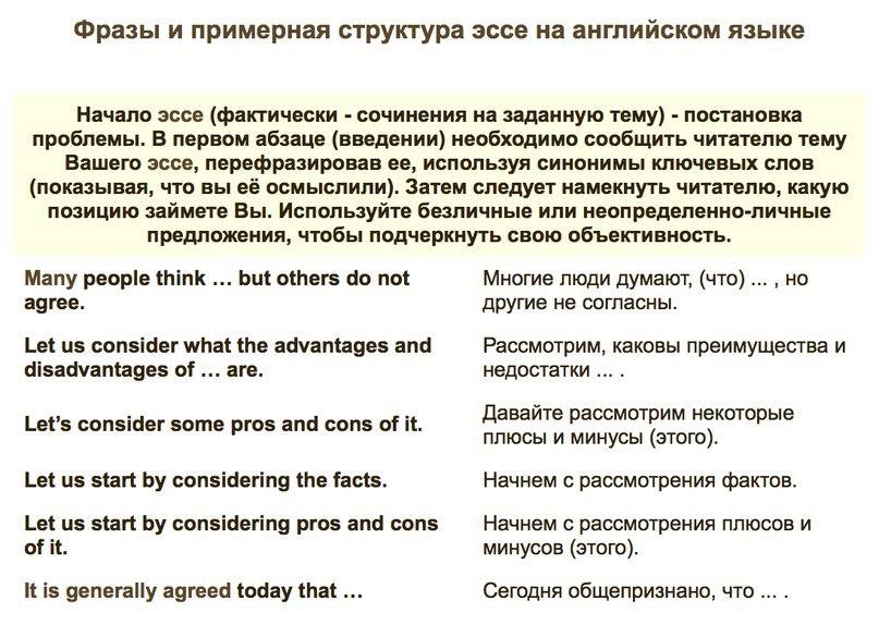Английские сочинения фриланс русификатор freelancer