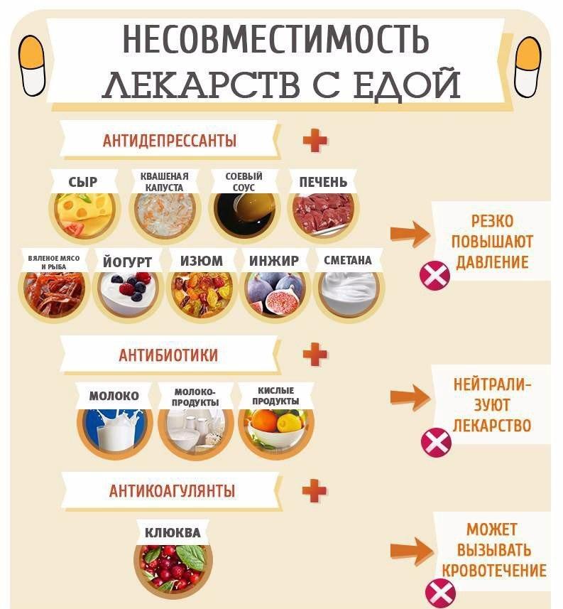 Какие Таблетки Нельзя На Диете. Таблетки для похудения рейтинг препаратов