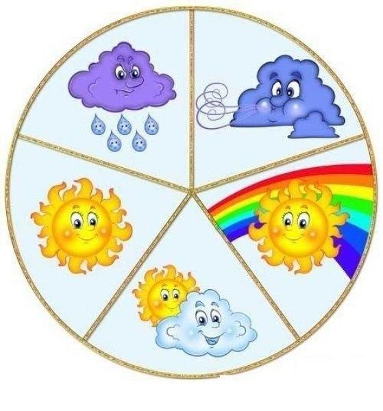 удержание картинки на календарь погоды в младшей группе именно лазерные граверы