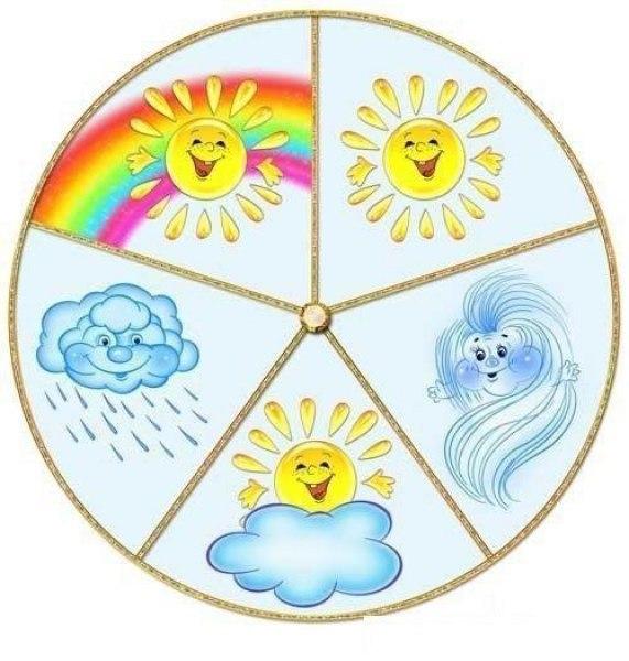 день красивые картинки для календаря погоды поздравления пожелания любимой