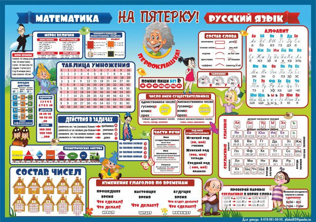 тематические плакаты для начальной школы также