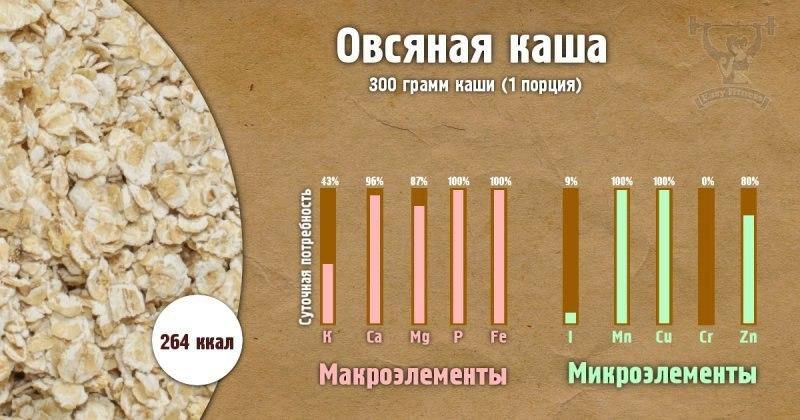 Сколько пользы в одной порции каши. - 7