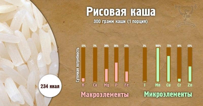 Сколько пользы в одной порции каши. - 6