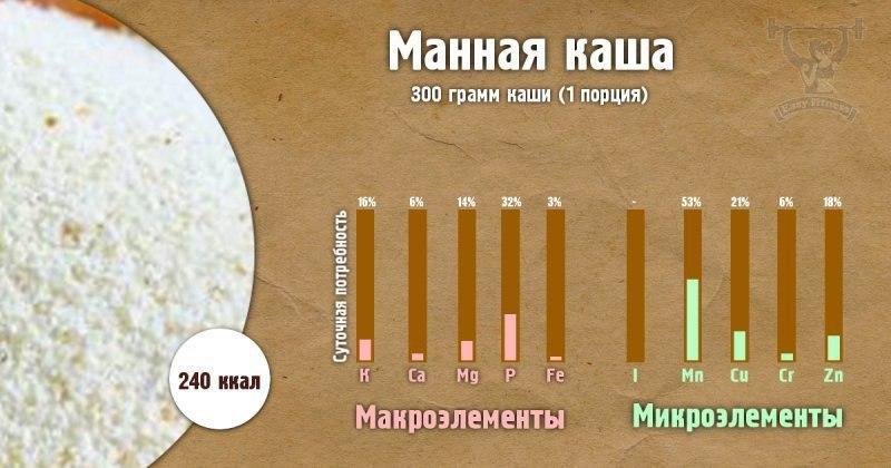 Сколько пользы в одной порции каши. - 5