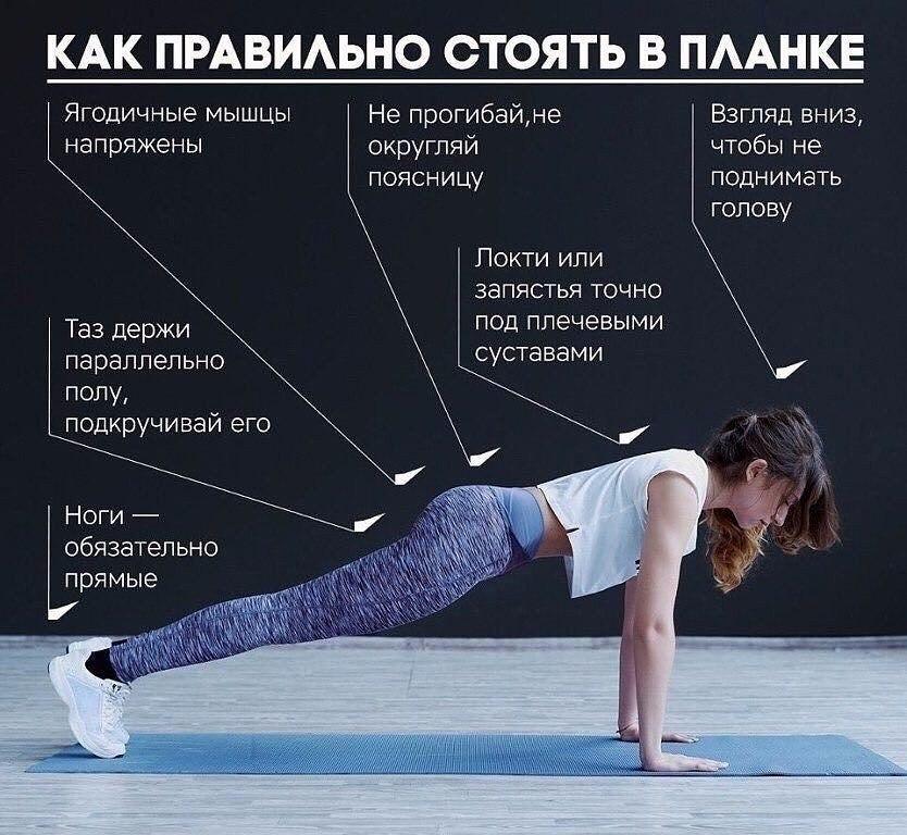 Планка Для Похудение Отзывы. Эффективное упражнение планка — Фото до и после, отзывы