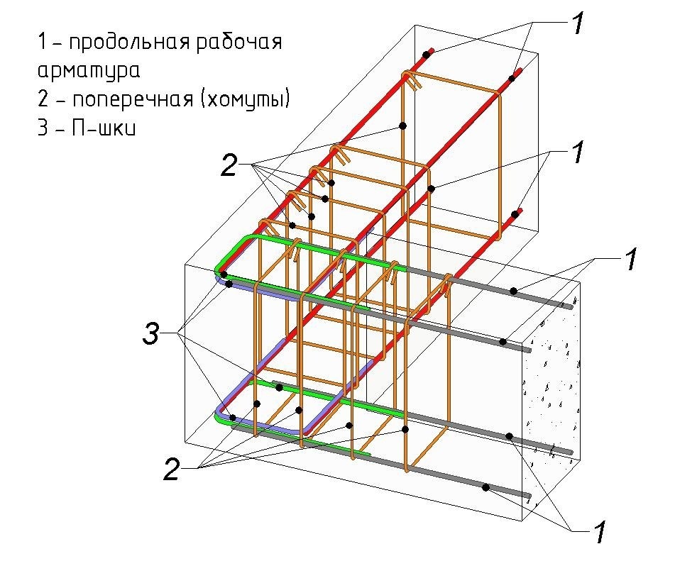 схема армирования ленточного фундамента чертеж