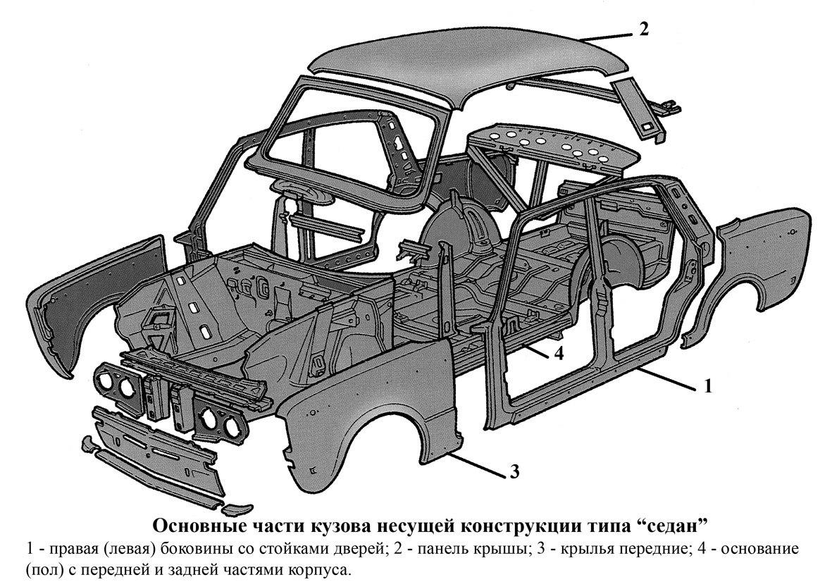 картинки детали легкового автомобиля результате