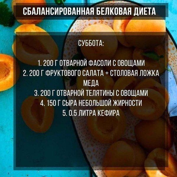 Белковая Недорогая Диета На Неделю. Белковая диета меню
