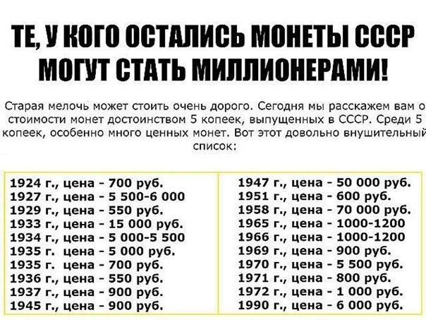 Те, у кого остались монеты СССР, могут стать миллионерами.Старая мелочь может стоить очень дорого. ...